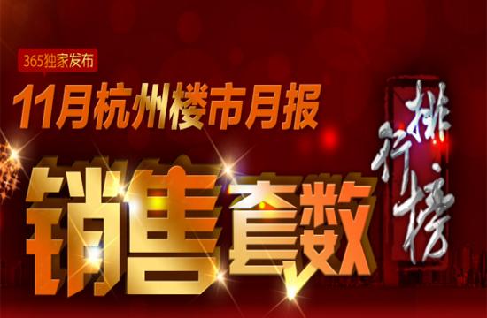 月报:11月杭州商品房共成交10741套 环比上涨21.23%