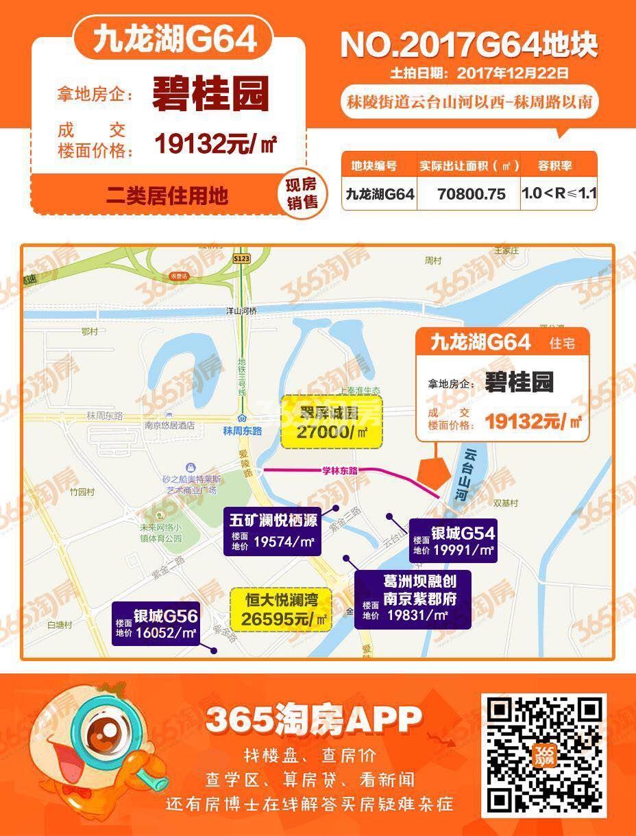 碧桂园九龙湖G64地块交通图