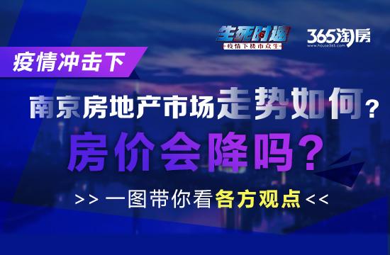 疫情冲击下南京市场走势如何?房价会降吗?一图带你看各方观点
