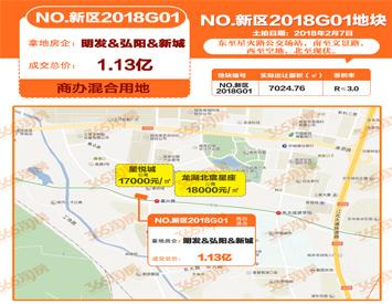 江北直管区商办地1.13亿成交