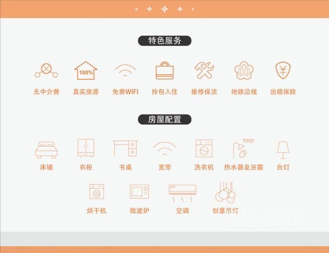 非中介银城千万间地铁站仙鹤门软件园