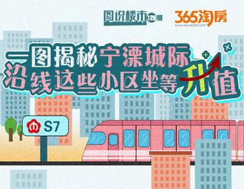 宁溧城际确定5月28日开通