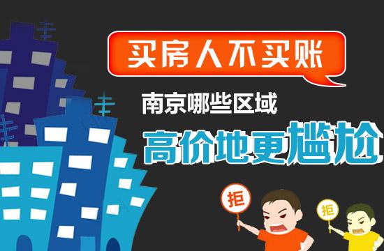 出手需谨慎!买房人不买账 南京那些撑不起高价地的区域…