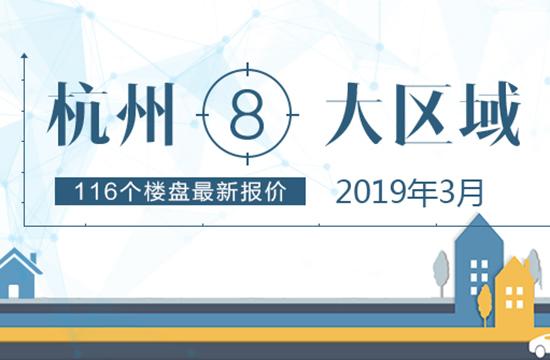 专题:3月杭州116盘最新报价出炉,2万以下的楼盘极少!