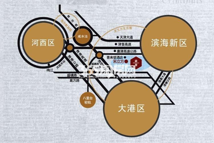 天山龍玺交通图