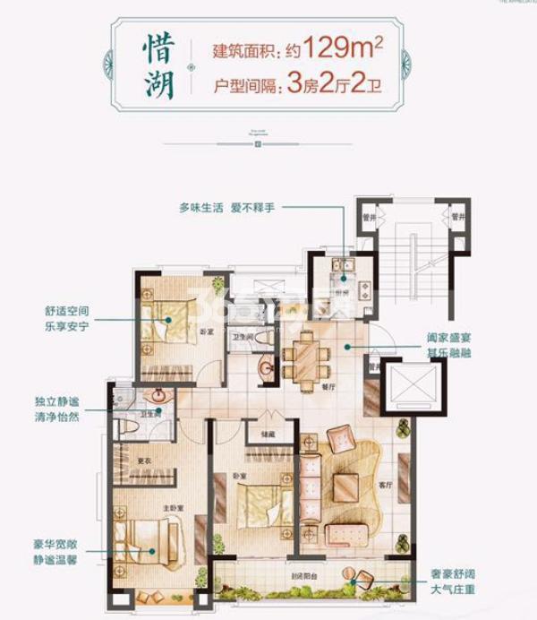 湖悦天境129㎡3室户型图