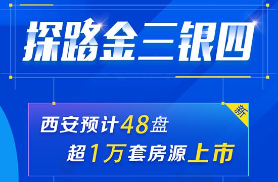 探路金三银四西安楼市48盘上市量/优惠/动态揭秘