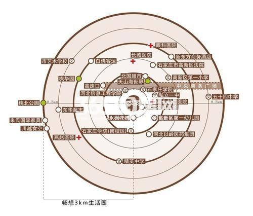 珠峰国际花园三期交通图