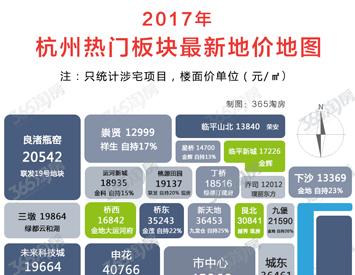 这张地价图,杭州刚需购
