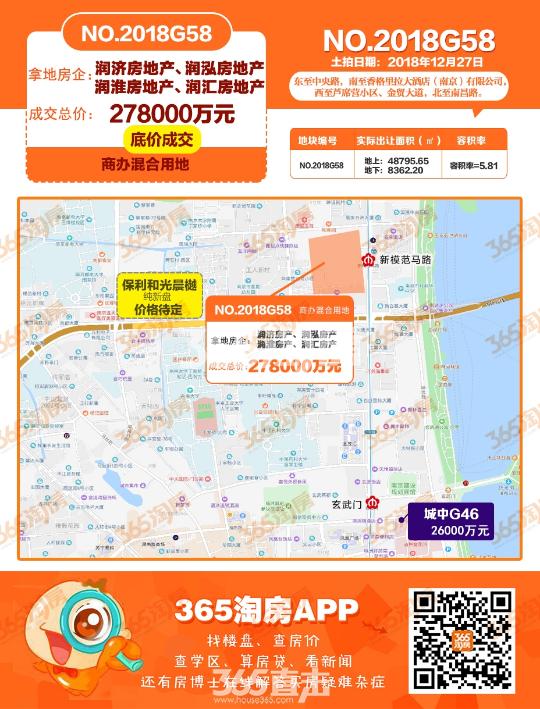 城中G58商办地块交通图