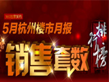 月报:5月杭州商品房共成交13537套 环比上涨27.6%