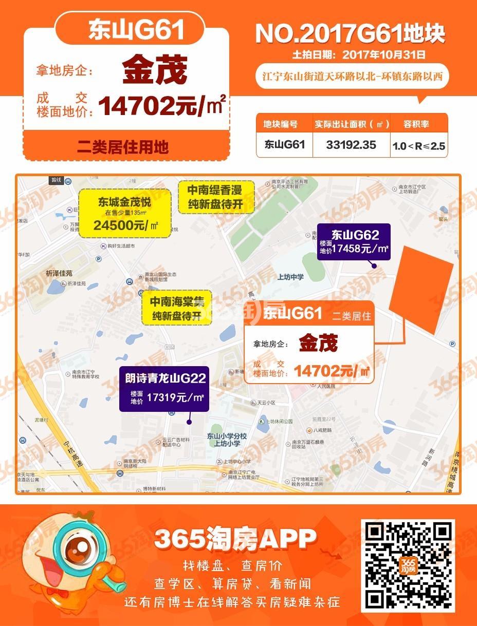 东城金茂悦Ⅱ期交通图
