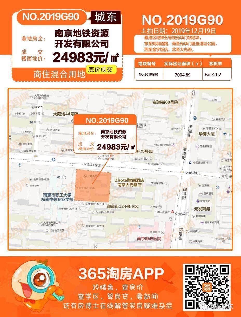 城东光华门G90地块交通图