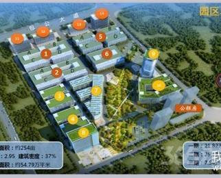 瑶海都市科技工业园3000平米整租(可分割)