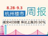 杭州上周成交4038套