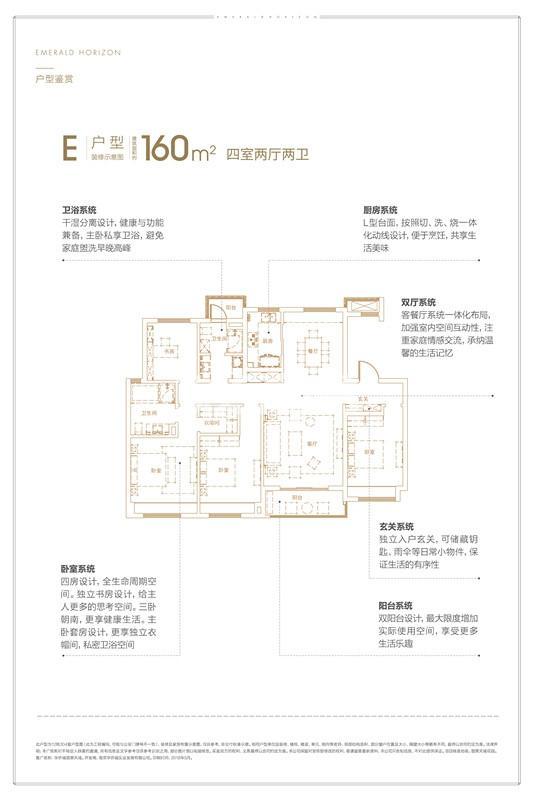 华侨城翡翠天域洋房160㎡4室2厅2卫户型图