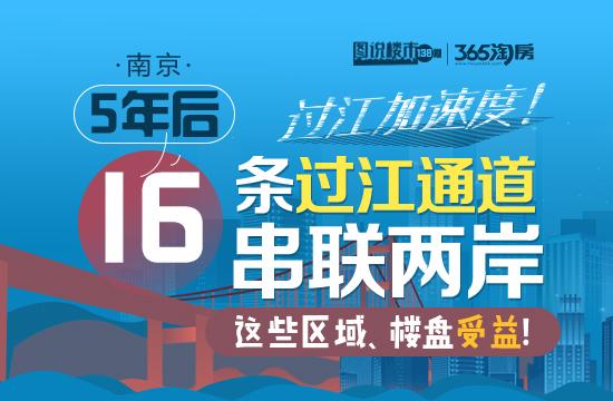加速度!5年后16条过江通道串联两岸 南京这些区域、楼盘受益