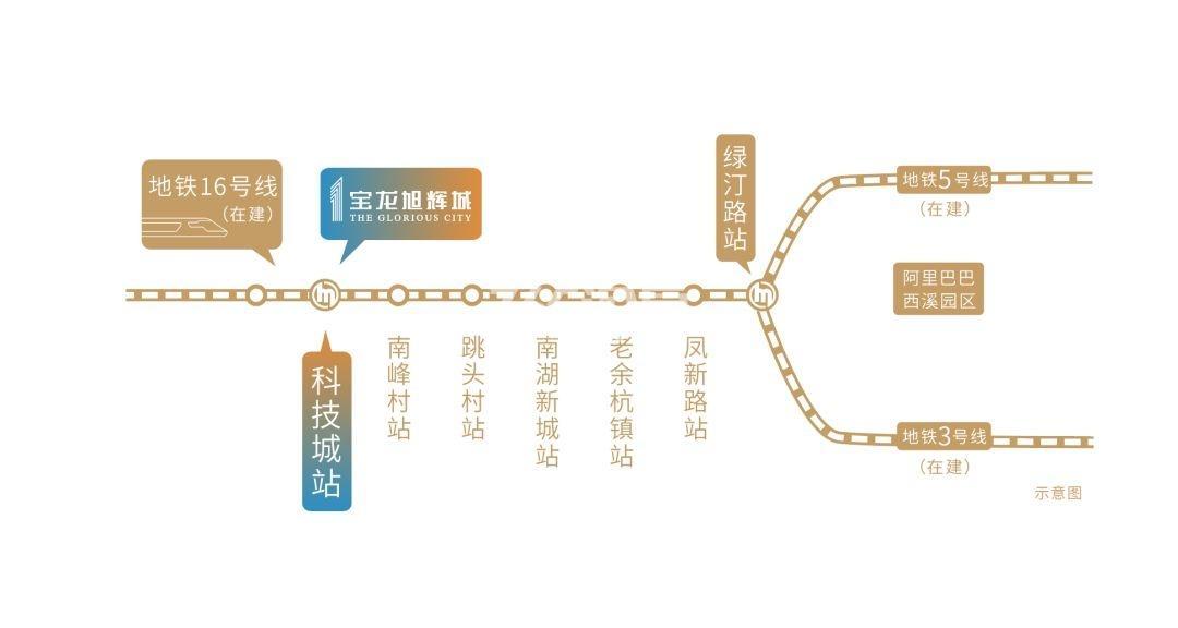 蔚宸悦城交通图