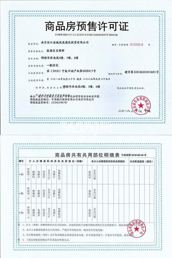 中冶盛世滨江销售证照