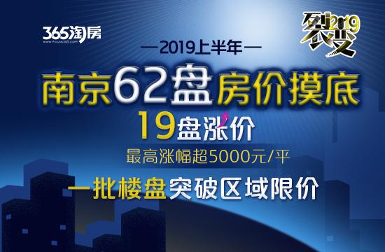 上半年南京19盘涨价 最高涨幅超5000元/平!这些盘突破限价