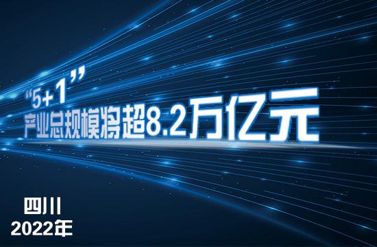 """到2022年四川""""5+1""""产业总规模将超8.2万亿元"""