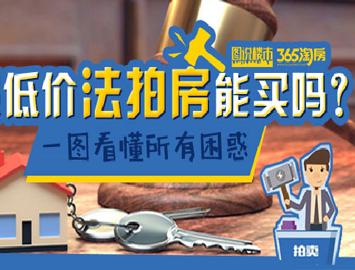 南京这种便宜房能买吗?
