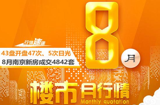 8月南京一批楼盘入市抢客!47次开盘仅8次日光 这些信号要关注……