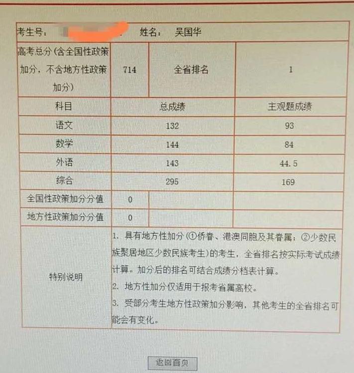 高考放榜!合肥最牛高中出炉,168中学7年5状元!