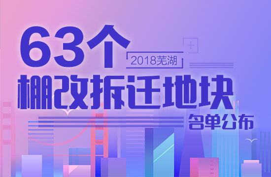 2018芜湖63个棚改拆迁地块曝光 涉及12670户(详细名单)