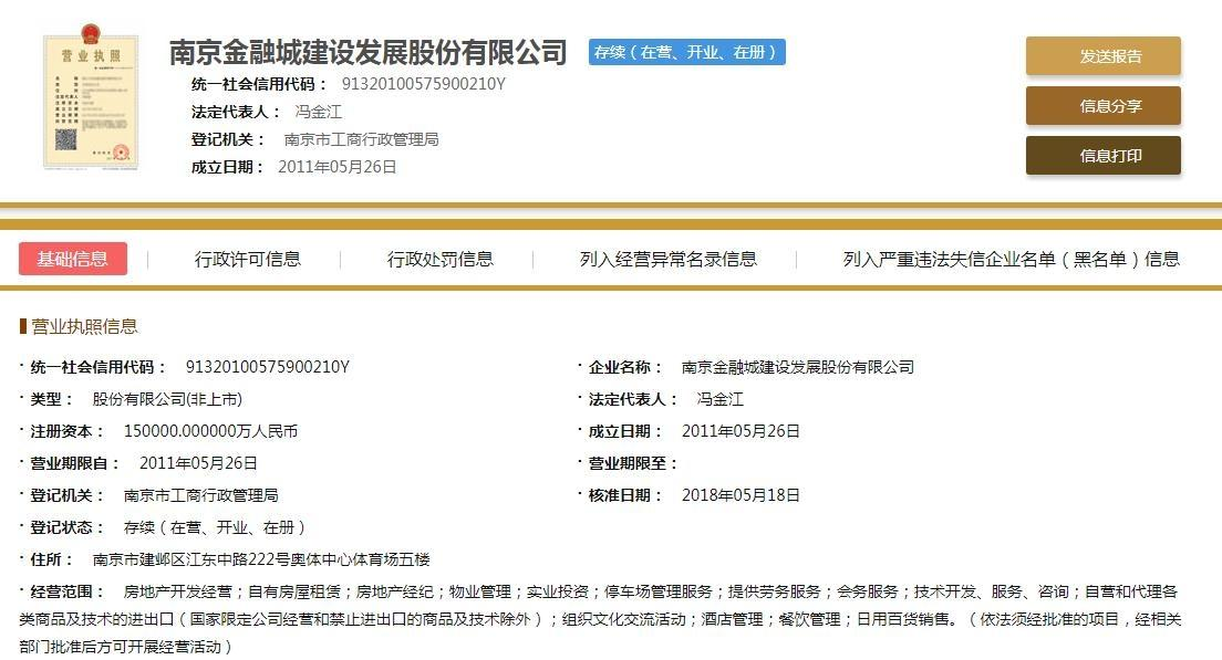 南京金融城销售证照