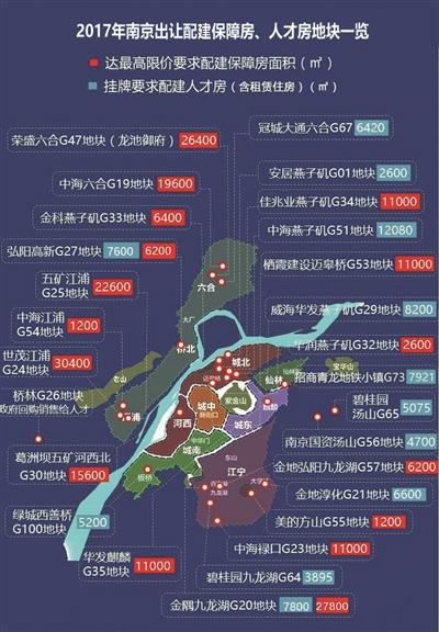 2017南京出让配建保障房和人才房地块一览