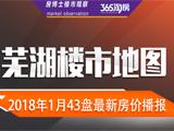 没买房的快来看! 1月芜湖43家在售楼盘报价出炉